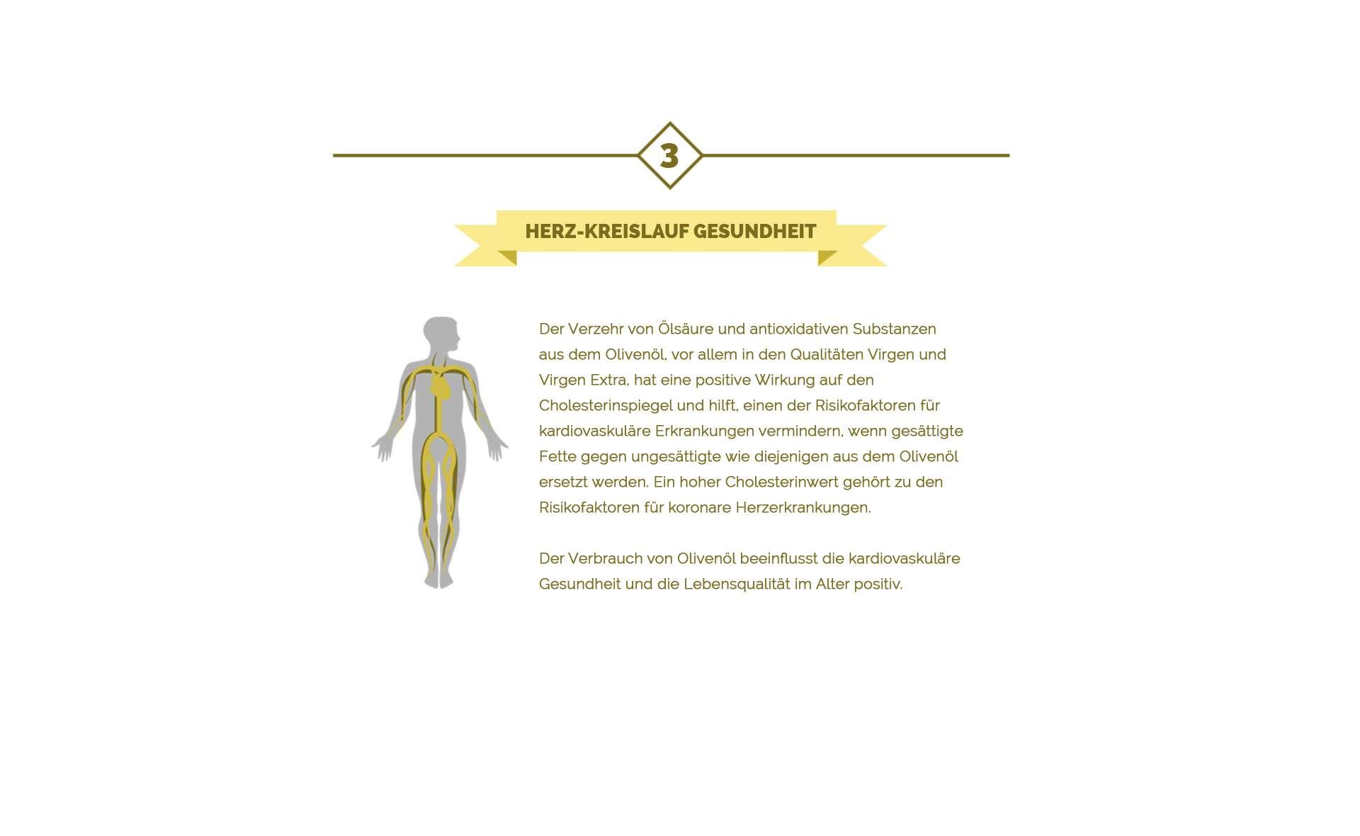 Olivenöl Verbrauch reduziert das Risiko von Herz-Kreislauf-Erkrankungen