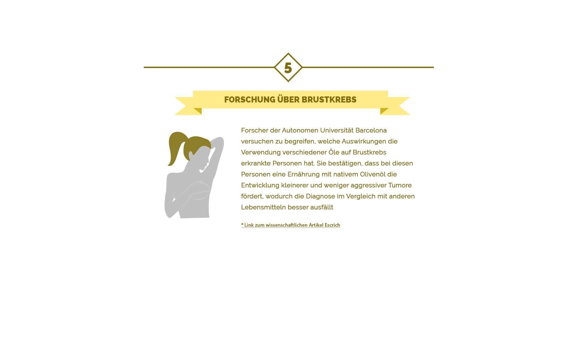 Olivenöl reduziert Hungergefühl