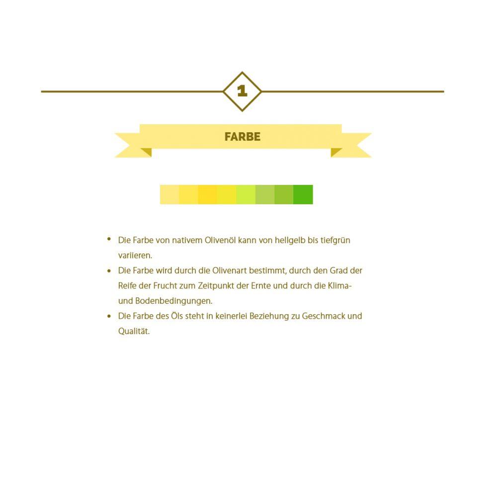 01 – Die 10 wichtigsten punkte zu öls
